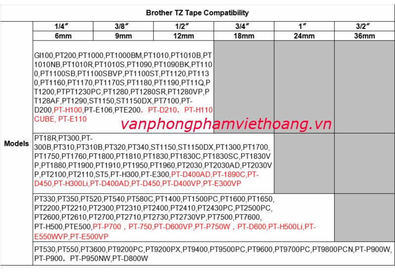 bangmucinnhanbrother112
